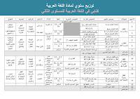 كتابي في اللغة العربية