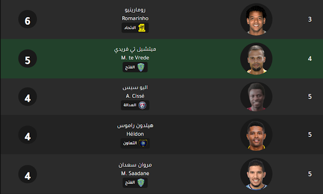saudi-league-scorers