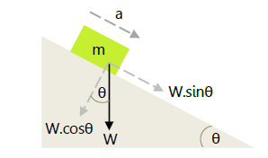 Hukum Newton Gambar 11