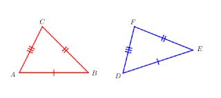 dua segitiga kongruen dengan ketiga pasang sisi yang bersesuaian sama panjang