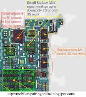 iPhone 3G diagram Solution