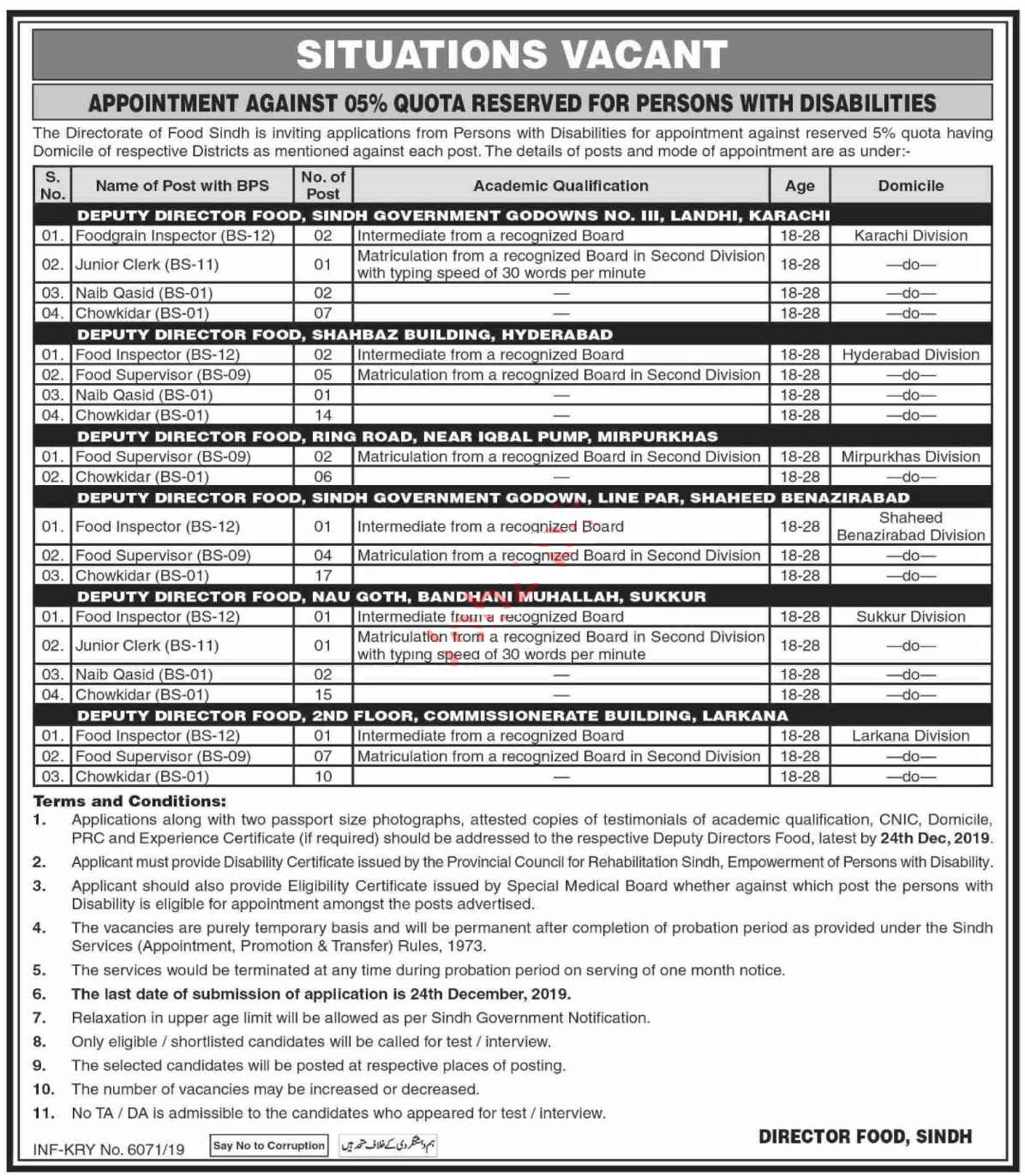 Directorate of Food Department Sindh Jobs 2020 Latest