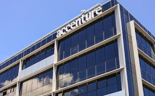 Accenture Freshers Walkin Interview for Digital Marketing Associates