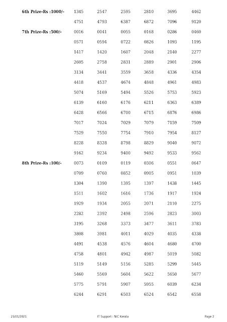 kerala lottery official result dated win win w-600 25.01.2021 part-1