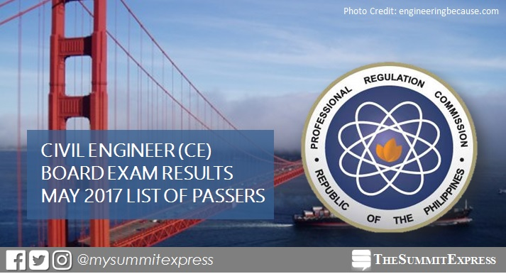 List of Passers: May 2017 Civil Engineer (CE) board exam results release
