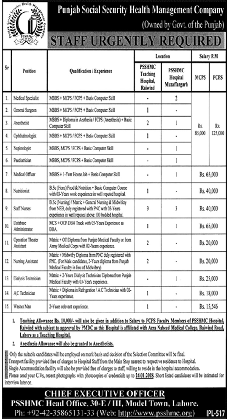 Vacant Vacancies in Punjab Social Security Health Management Company 2018