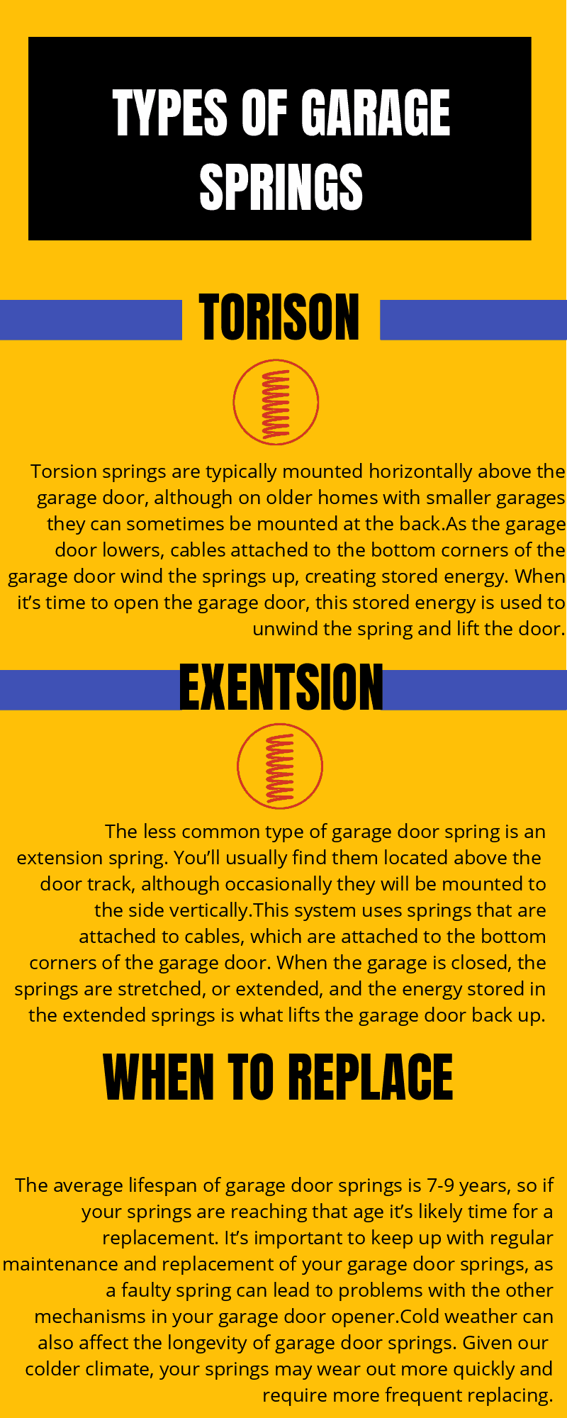 What Are Garage Door Springs? #infographic