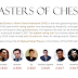 The Masters of Chess