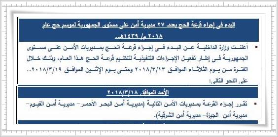 نتيجة قرعة الحج 2018 محافظة (الجيزة،الشرقية،الفيوم،البحر الأحمر)