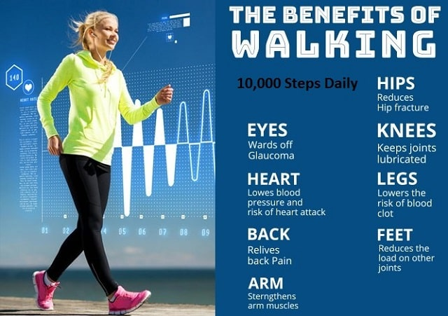 health benefits walking 10000 steps a day step tracking daily