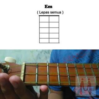 Chord EM ukulele senar 3