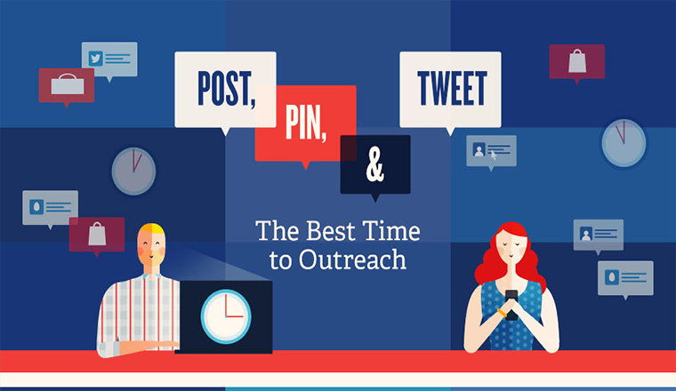 Best time to post a Social Media Tweet #infographic