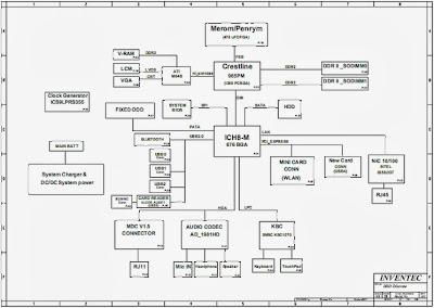 HP 541 Free Download Laptop Motherboard Schematics