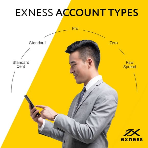 Take control of your trading with Exness