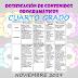 DOSIFICACIÓN DE CONTENIDOS CUARTO GRADO, NOVIEMBRE 2019.