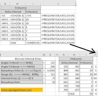 Tabel Frekuensi Excel