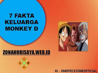 Fakta dari Keluarga Monkey D
