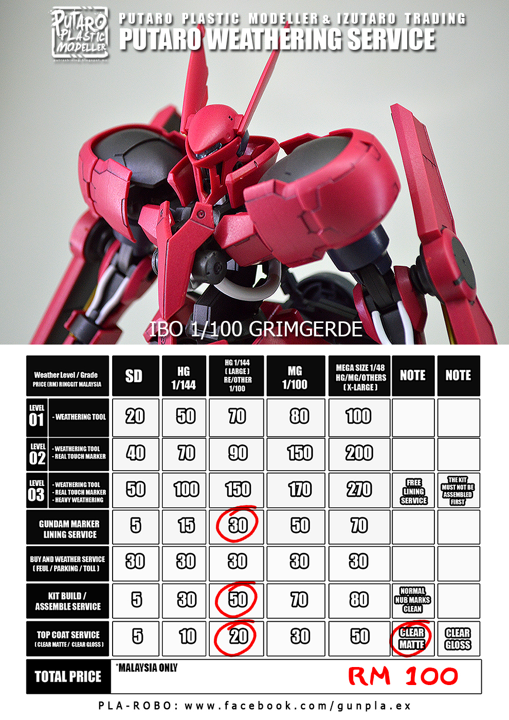 Putaro Plastic Modeller & Izutaro Trading: Weathering Service Results 02