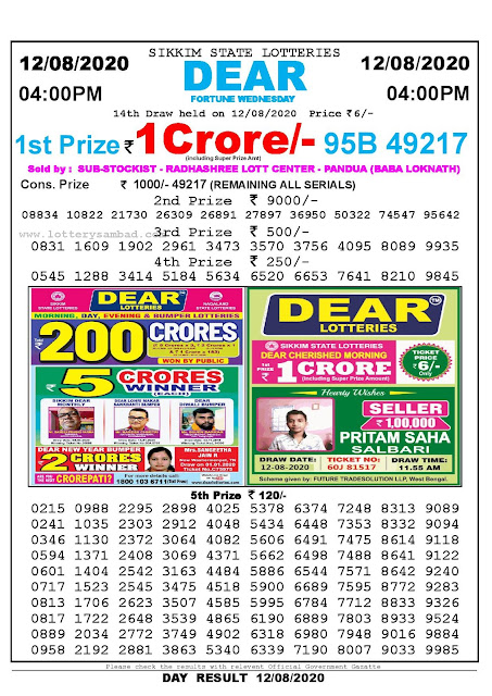 Sikkim State Lotteries 12-08-2020 Lottery Sambad Result 04:00 PM
