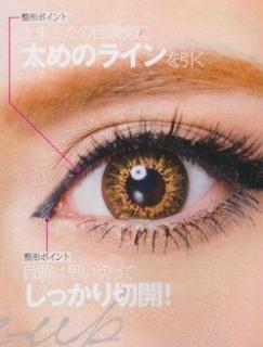 Sayoko Ozaki tutorial