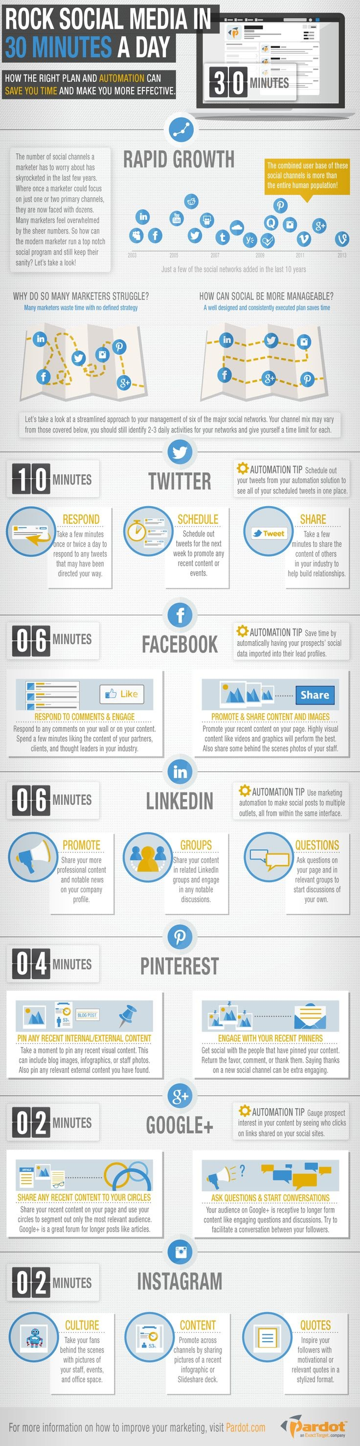 Rock Social Media In 30 Minutes A Day  #Infographic