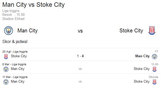 Prediksi Manchester City vs Stoke City | Polisibola.com