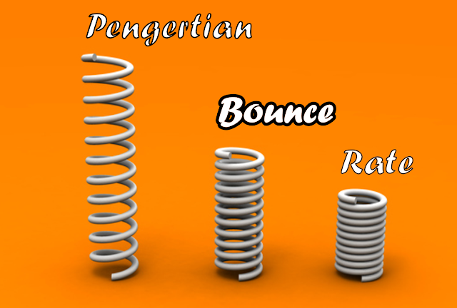 Pengertian Bounce Rate by Anas Blogging Tips