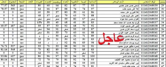 موقع ناجح يرفع نتائج الثالث متوسط 2020 بالعراق الدور الثاني | وزارة التربية العراقية والنجاح والسومرية