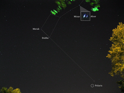 mizar and alcor double star in the Big Dipper handle with labels