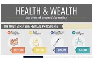 Справжня вартість Pet охорони здоров'я