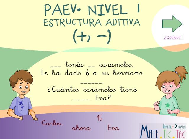 Resolución de PAEV de nivel 1 y estructura aditiva. Análisis del enunciado. Primer ciclo de Primaria.