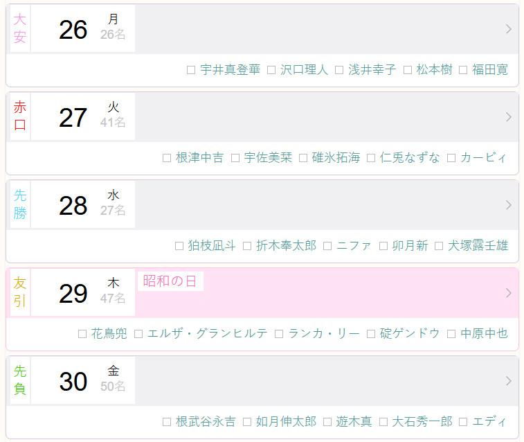 Kalendarz miesiąca z podziałem na dni, ukazujący liczbę postaci z anime obchodzących urodziny wybranego dnia