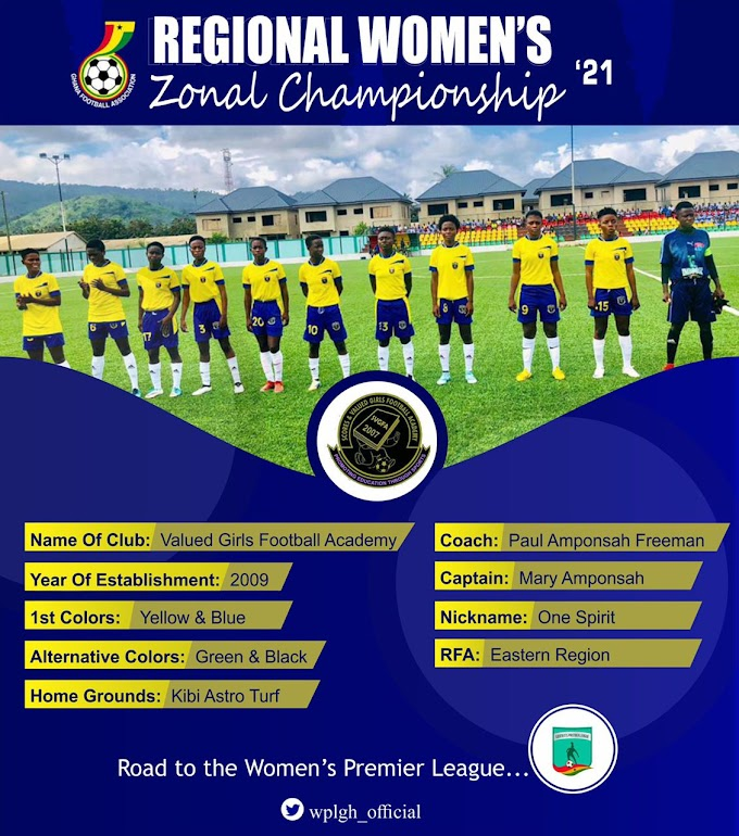 Valued Girls To Compete In The Regional Women's Zonal Championship Slated For 9th - 17th October
