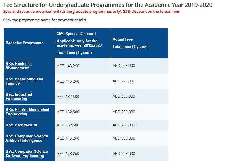 رسوم الجامعة البريطانية في دبي 2019-2020