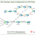 Basic Configuration of RIPv2 dynamic routing protocol on Cisco Router