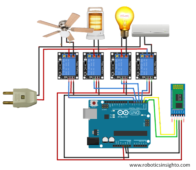 DIY home automation using Arduino, Relay and Bluetooth Module(HC-05)