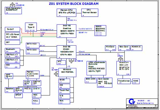 Acer    Aspire    4720z Quanta ZO1    Schematic      Kumpulan Skema Laptop