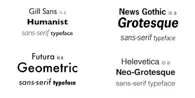 خطوط عائلة sans serif