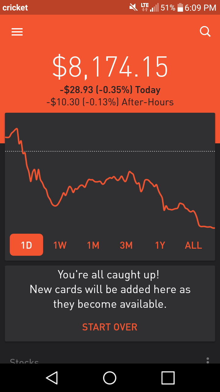 Robinhood Under 700