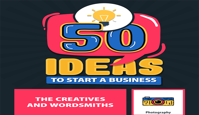 50 Ideas To Start A Business #infographic