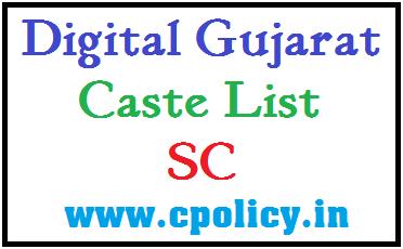 CASTE LIST FOR SC CATEGORY
