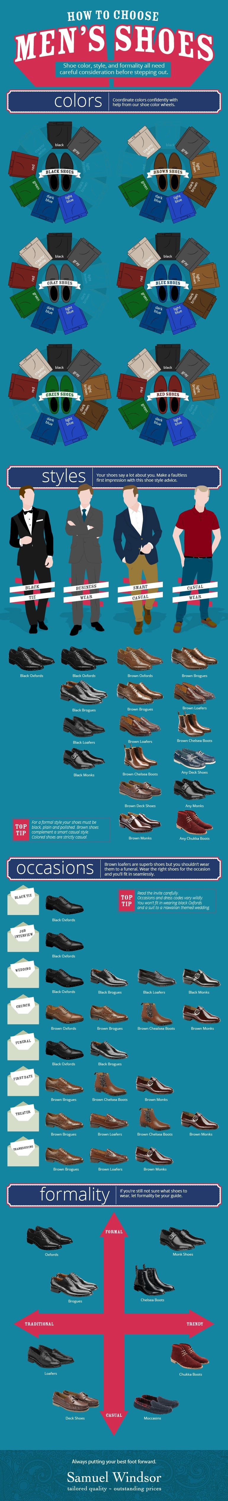 How to choose men's shoes
