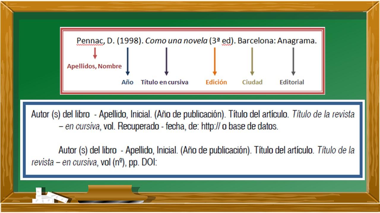 referencias bibliograficas en apa
