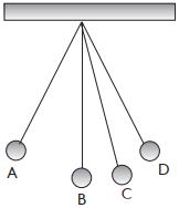 Contoh Soal tentang Getaran dan Gelombang essay - ayunan
