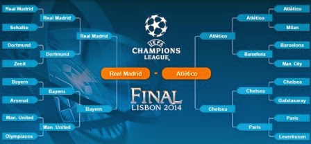 jadwal-final-liga-champion-2014