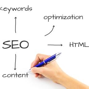 Cara terbaik tingkatkan traffic blog