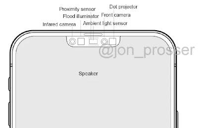 تاريخ إصدار iPhone 13 والسعر والمواصفات والتسريبات