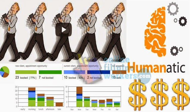 Humanatic Online Earnings Phone Call Review Tagging Tips and Comprehensive Overview