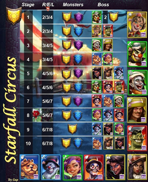 Starfall Circus Stage Guide Empires & Puzzles