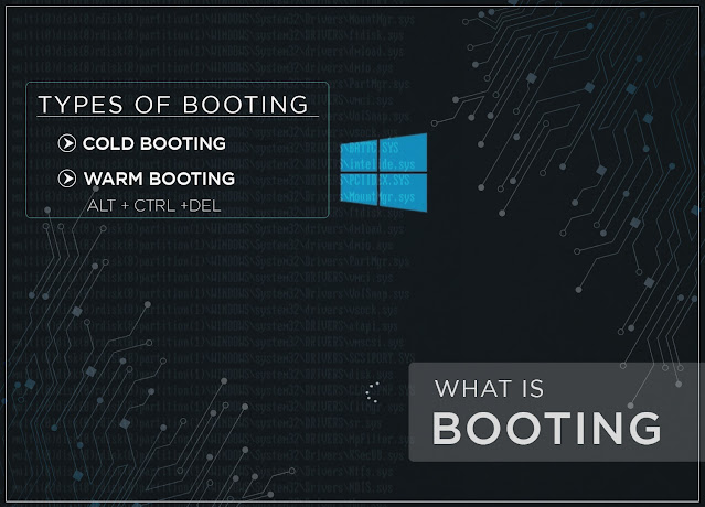 what-is-booting